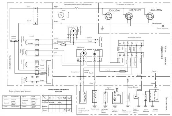 Стабилизатор напряжения voltron pch 3000