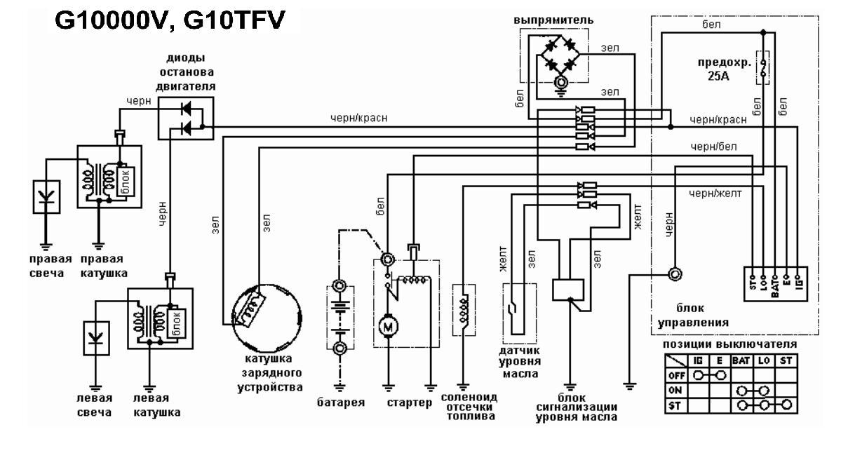 Схема электрическая скат 1200 фото 231