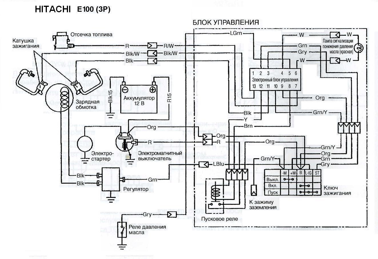 Электрогенераторы бензиновые германия