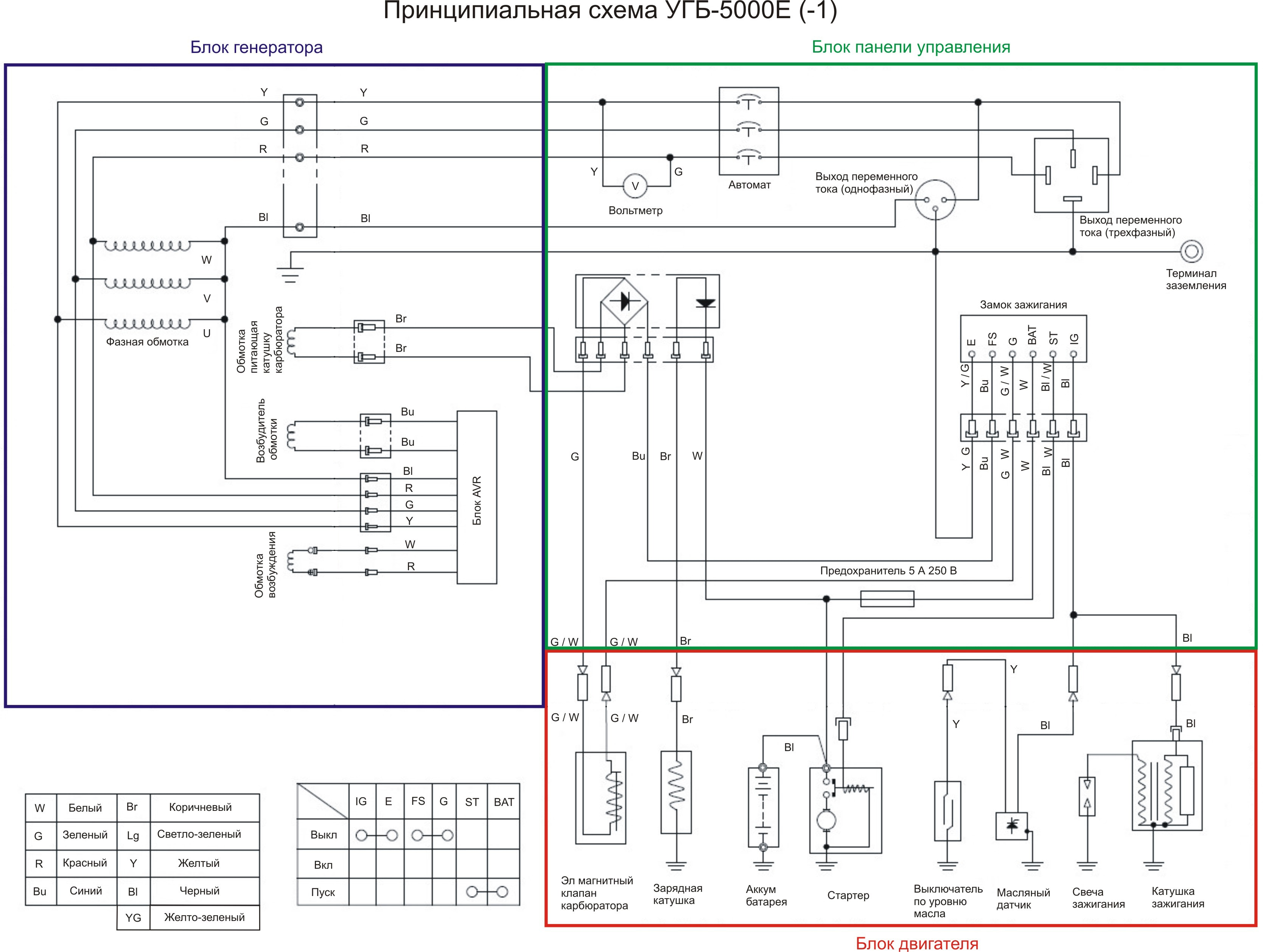 Схема электростанции автоматическим запуском
