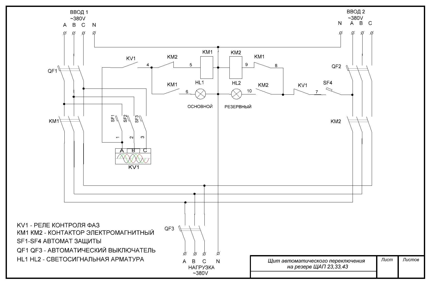 Схема щита ЩАП-23 ЩАП-33 ЩАП-43