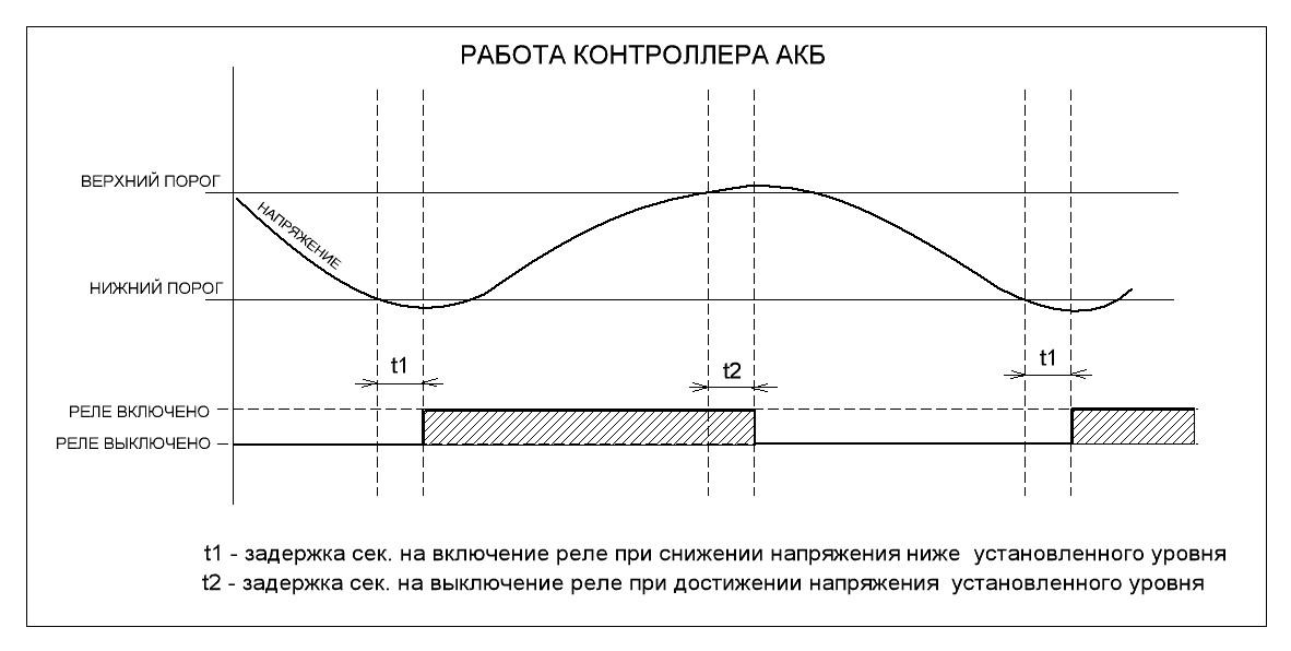 контроллер аккумулятора 12в АКБК-01